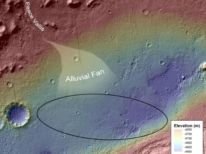 curiosity-alluvialplain