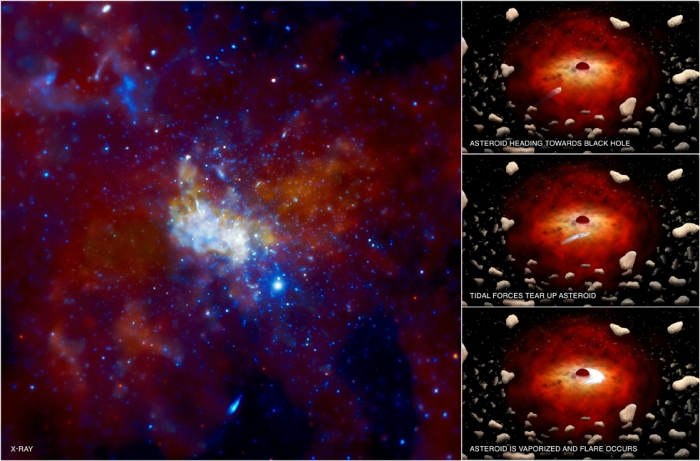 The supermassive black hole at the center of the Milky Way galaxy.
