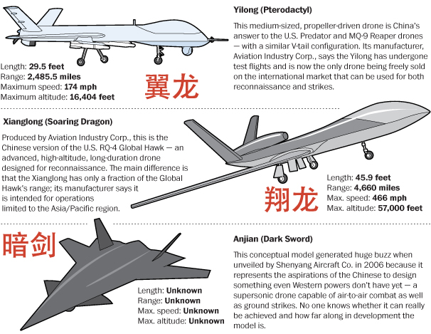 Chinese_drones