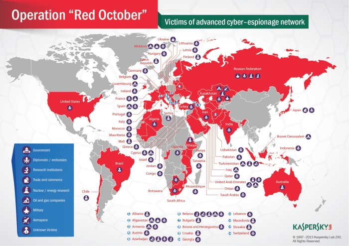 Red-October-Infection-Map