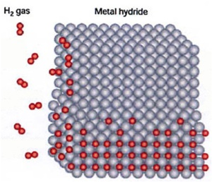 lner-nickel-hydrogen-lattice