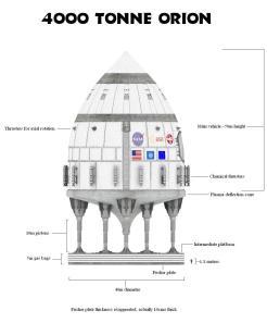 Orion Schematic