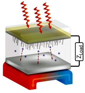 pete-photovoltaic-thermionic-diagram-stanford