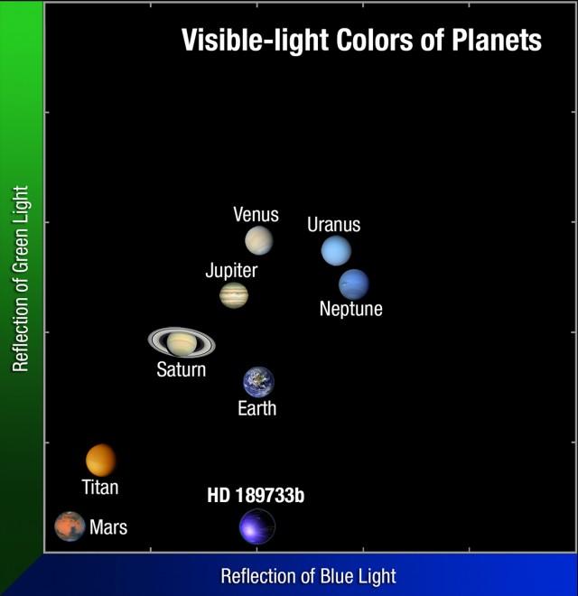 blue_planet_image2-640x660