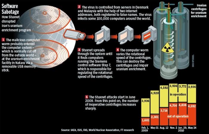 stuxnet.scheme