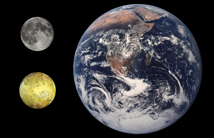 Io_Earth_Moon_Comparison