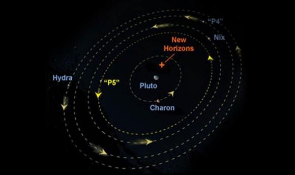 Pluto-System_720-580x344