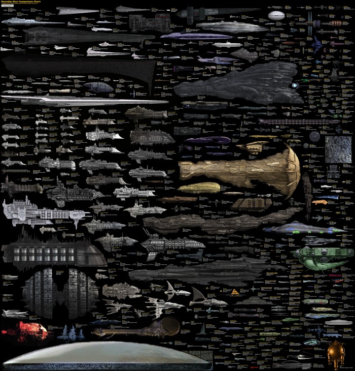spaceship_sizechart