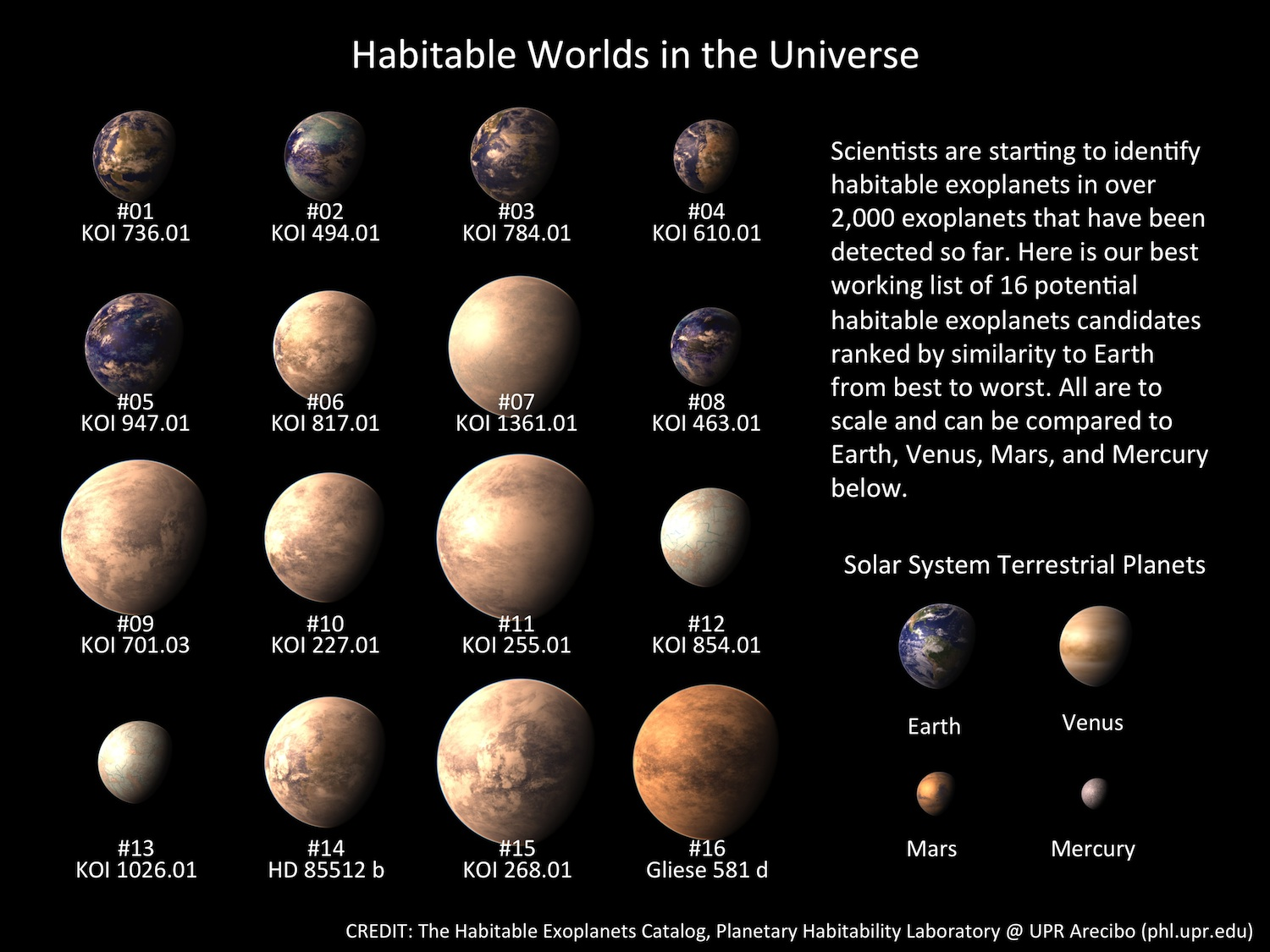 Alien Earth is among eight new faroff planets  BBC News
