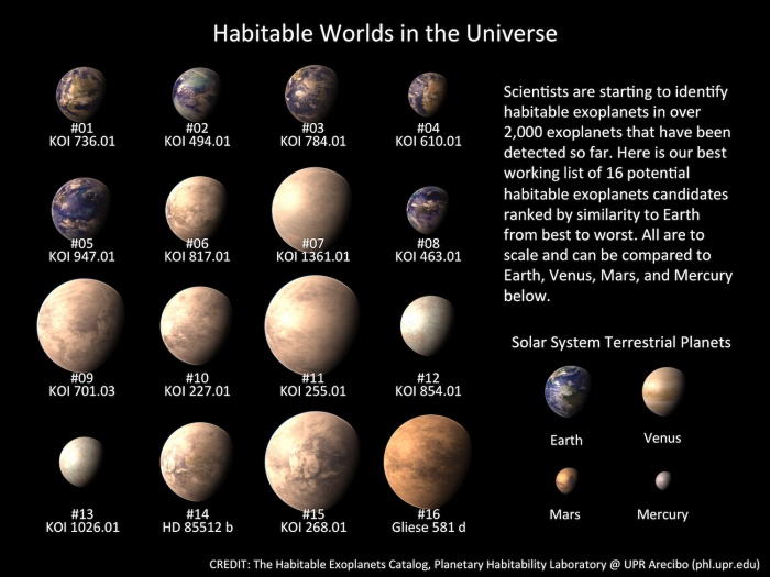exoplanets2