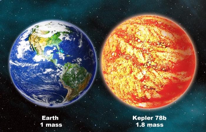 kepler78b