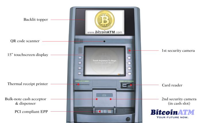bitcoin-atm-flagship
