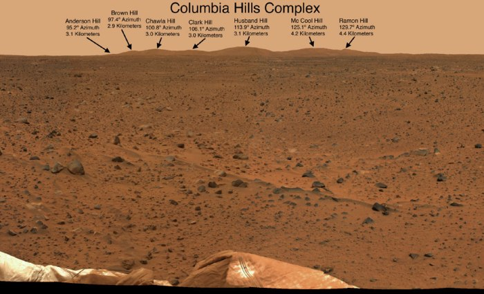 Columbia_Hills_from_MER-A_landing_site_PIA05200_br2