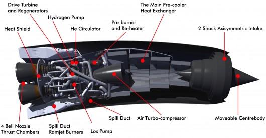 sabre-engine-17