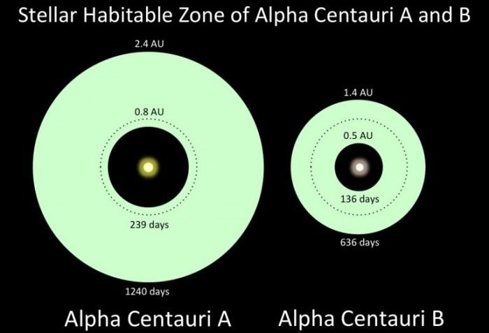 alpha_centauriBb2