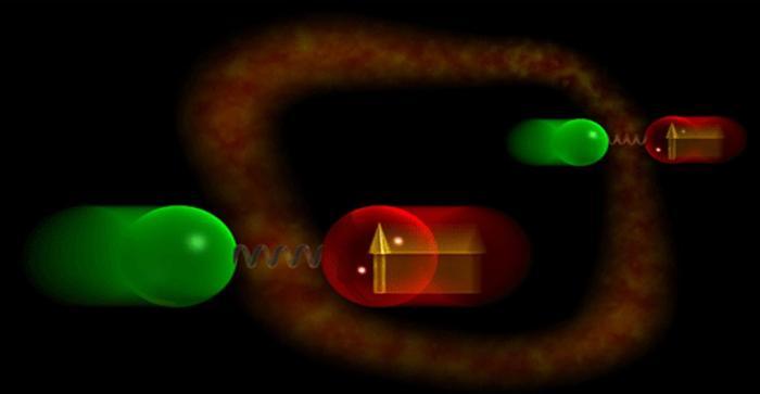quantum_entanglement