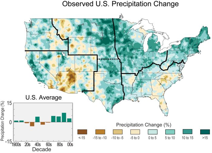 climate_change_precip