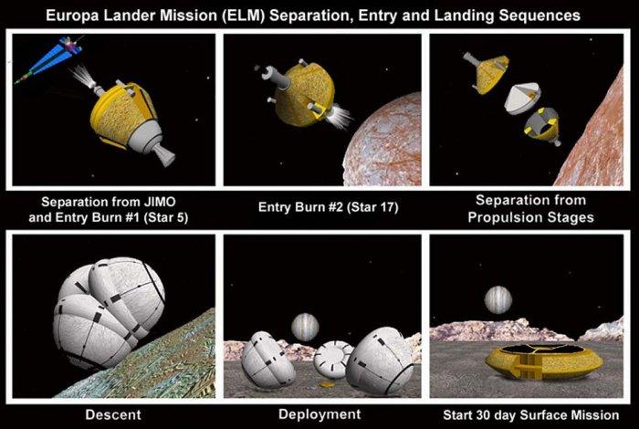 JIMO_Europa_Lander_Mission