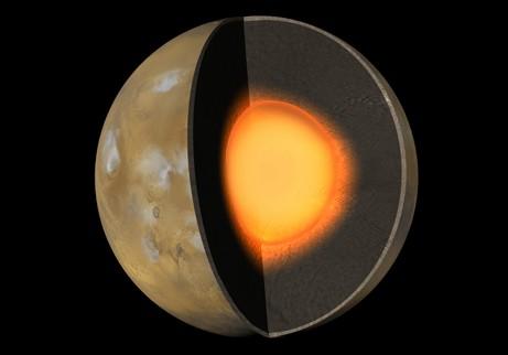 mars-core_big