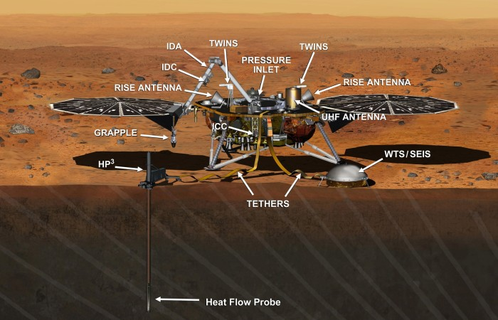 mars-insight-lander-labelled