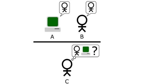 Turing-Test-Scheme