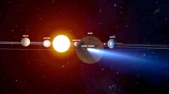Mars_comet_flyby
