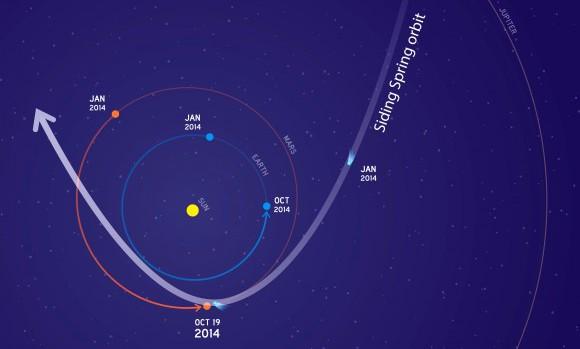 Mars_comet_sidingspring