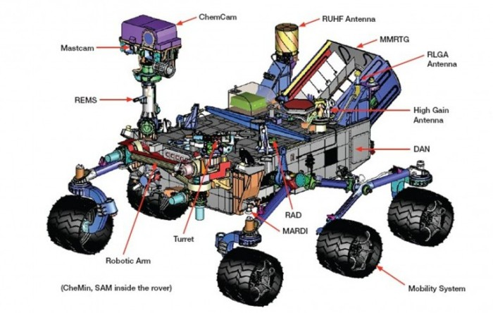 curiosity-2nd-year-2