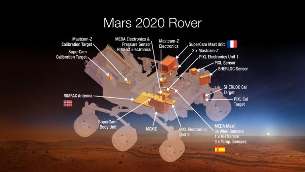 NASA_2020rover1